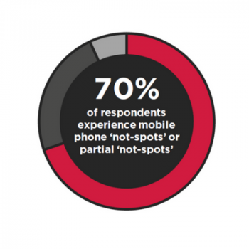 Mobile  Reliability