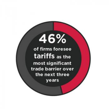 International Trade Survey 2017: Trading with Europe