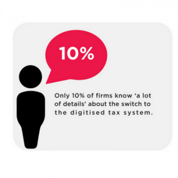 Businesses in the dark on Making Tax Digital