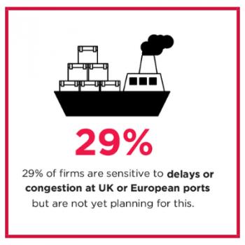 Infrastructure Survey 2018 - Port Infrastructure